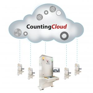 Counting Cloud